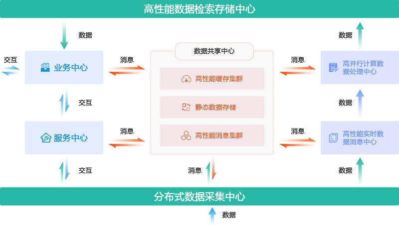 系统架构图.png
