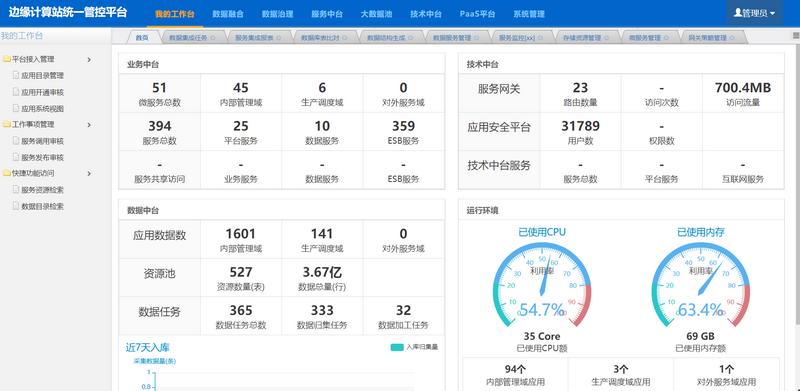 湛江港管控平台.png