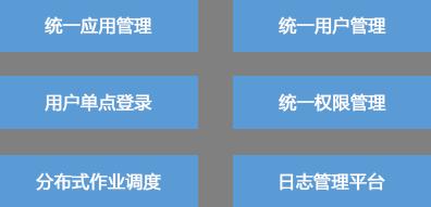 技术中台(2).png